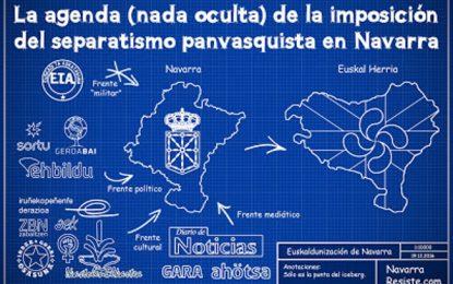La agenda nada oculta de la imposición del separatismo panvasquista en Navarra